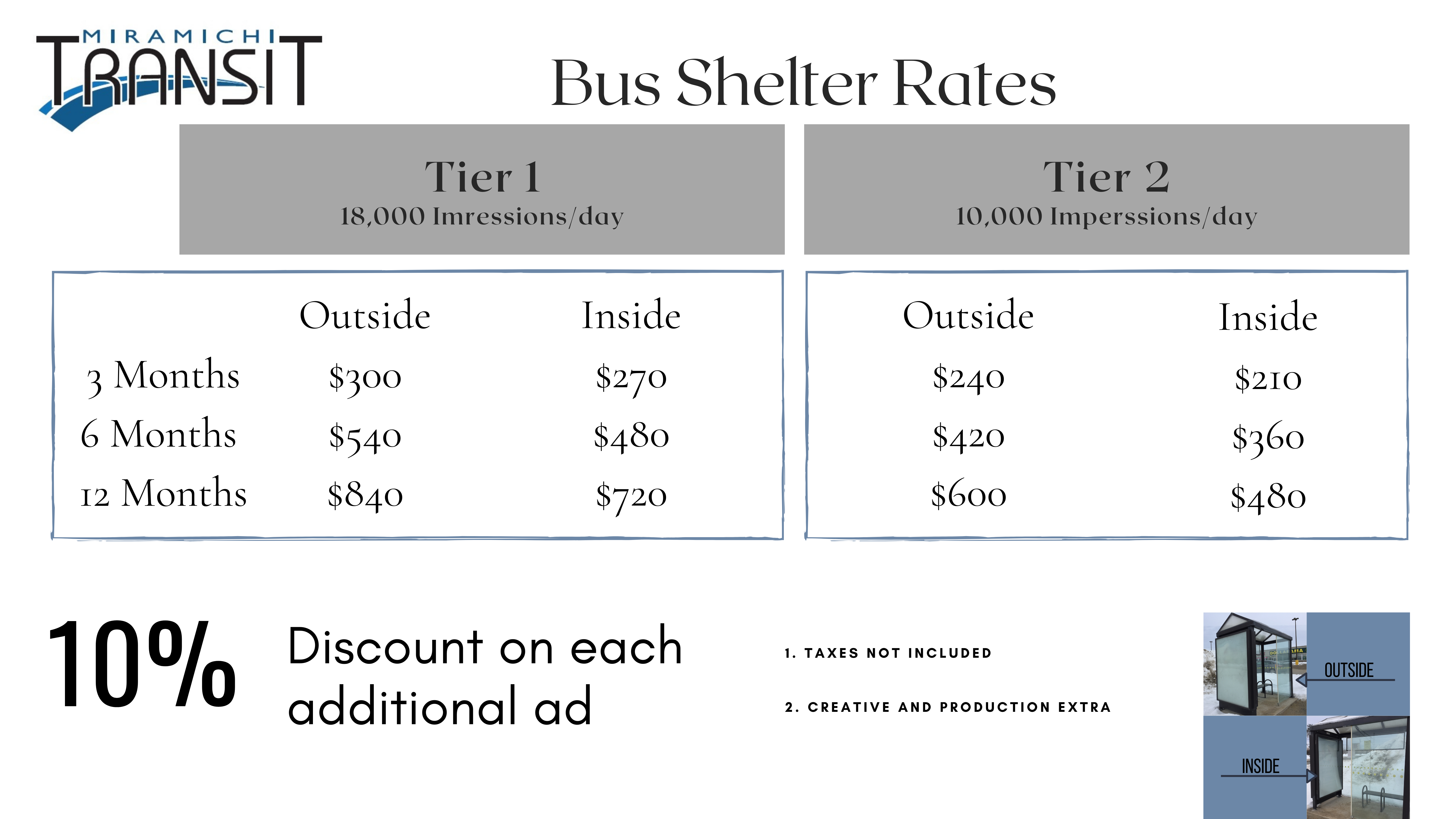 2021 Bus Shelter Rates